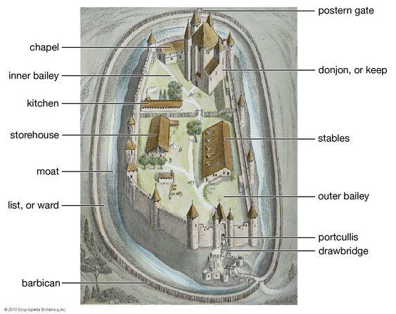 Medieval Abbey Groundfloor Plan