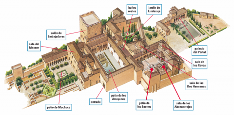 Alhambra Palace Layout
