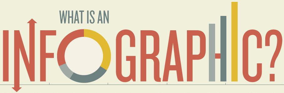 The Grottos Secret Infographics
